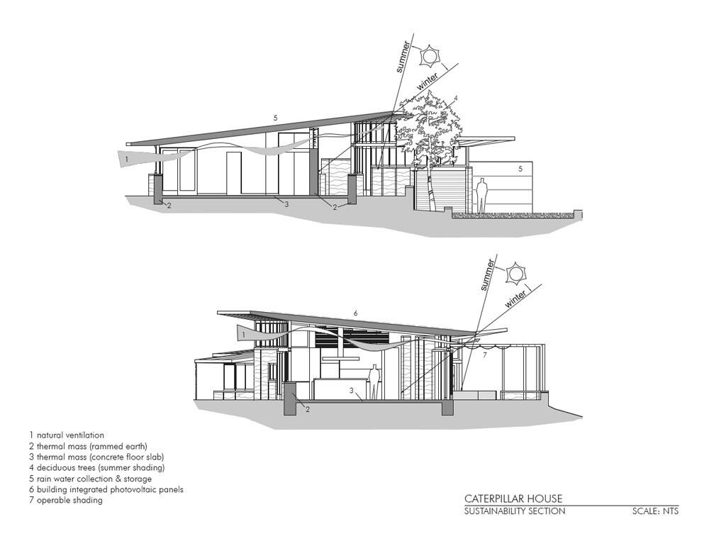 CaterpillarHouse by Feldman Architecture - www.homeworlddesign. com  (18)