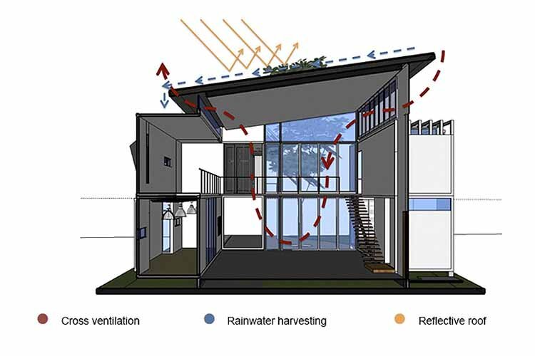 Shipping containers house Incubo by Maria Jose Trejos - HomeWorldDesign (7)