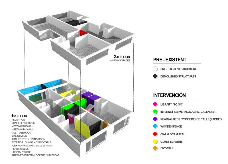 Work & Play - expansion of office space for Comunal, in Lima, Peru (16)