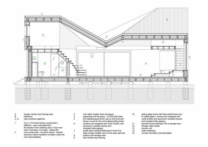 Low-energy wooden house Zilvar - ASGK Design (13)