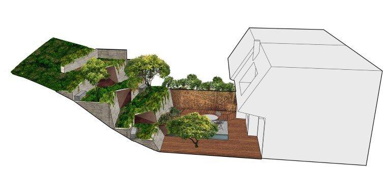 Zen outdoor living space hilgard garden for Terrace farming diagram